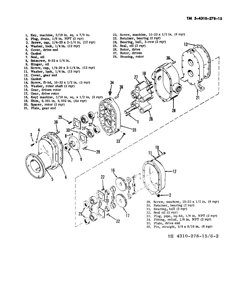 Figure 6-2. Rotary compressor, disassembly and reassembly.