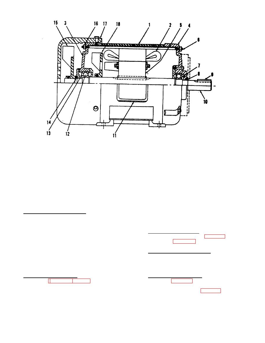 Figure 19. Electric motor assembly.