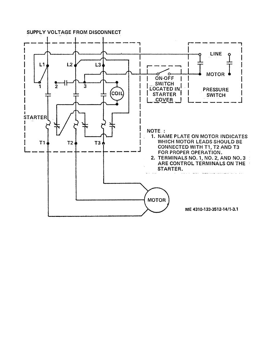 medium resolution of champion portable heater wiring diagram example electrical wiring thermo king tripac apu diagram champion heater wiring
