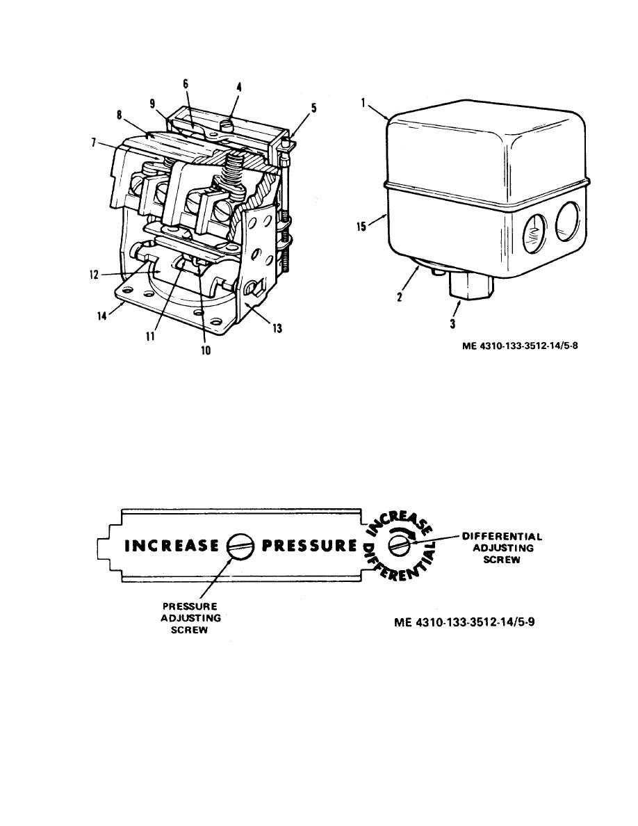 Figure 5-9. Pressure switch adjusting and differential screws.