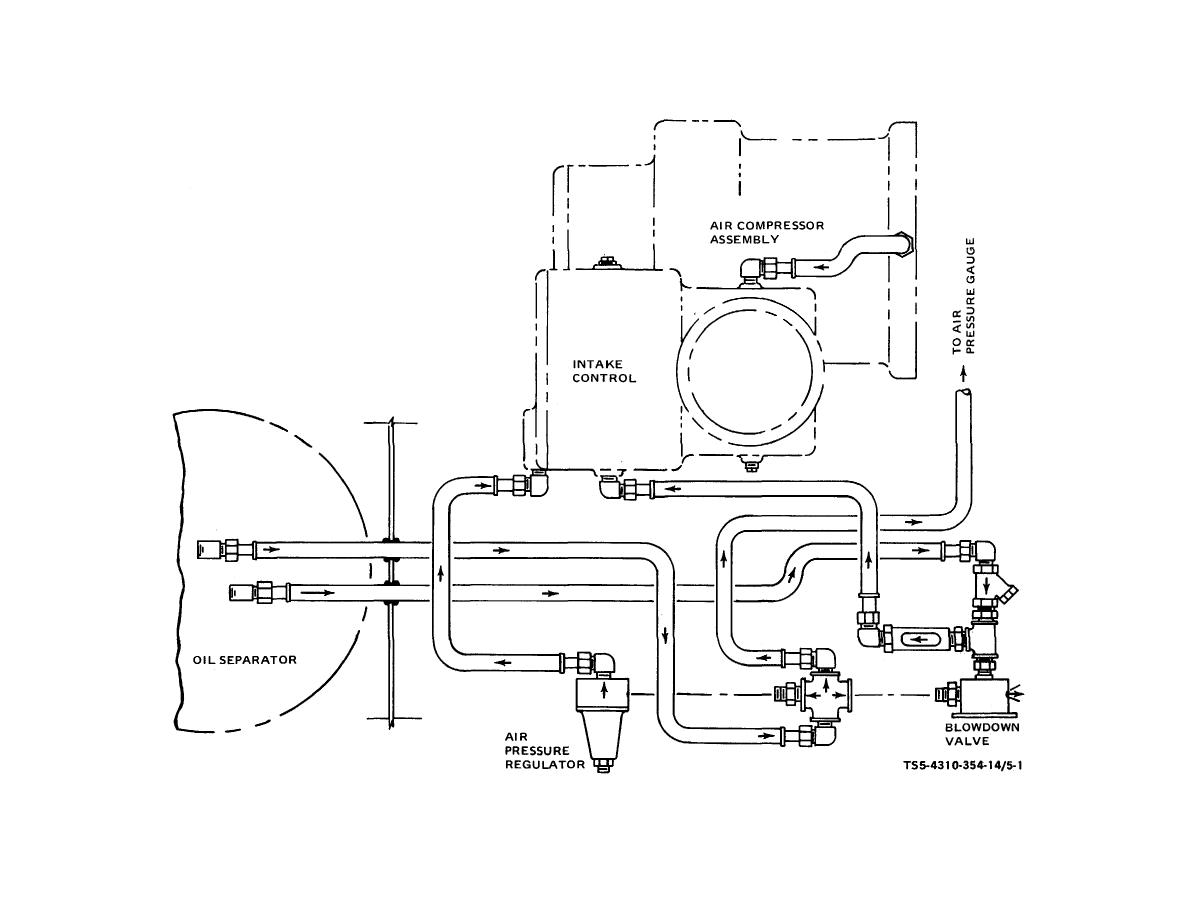 [WRG-8370] Air Compressor Schematic Diagram