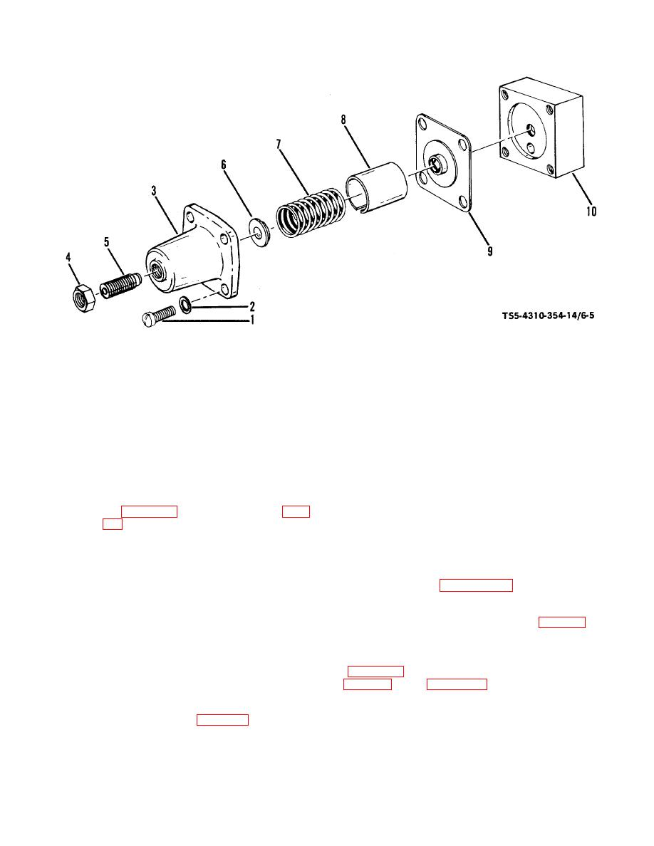 Figure 6-5. Air pressure regulator assembly, disassembly