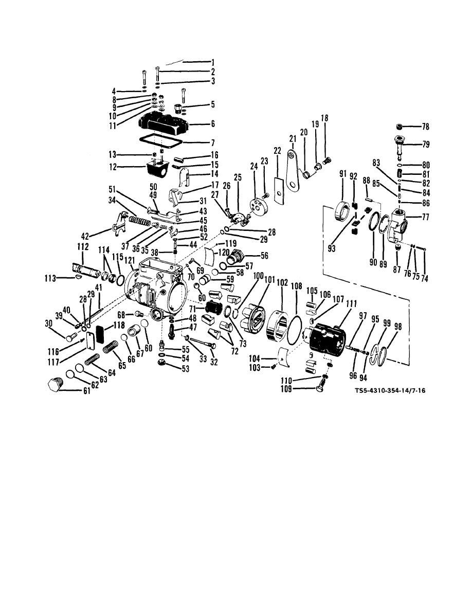 Figure 7-16. Fuel injection pump, disassembly and reassembly.