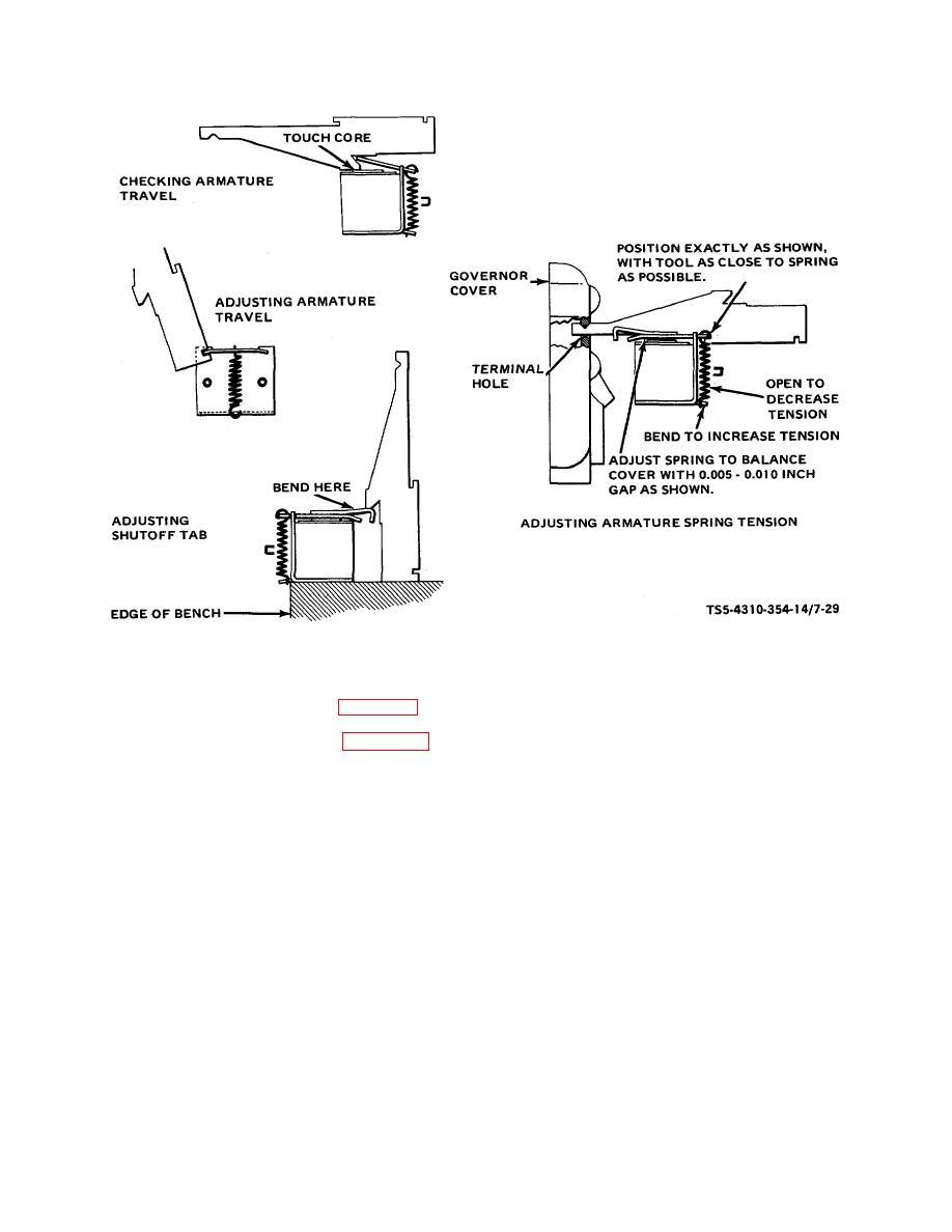 Figure 7-29. Armature and spring tension adjustment.