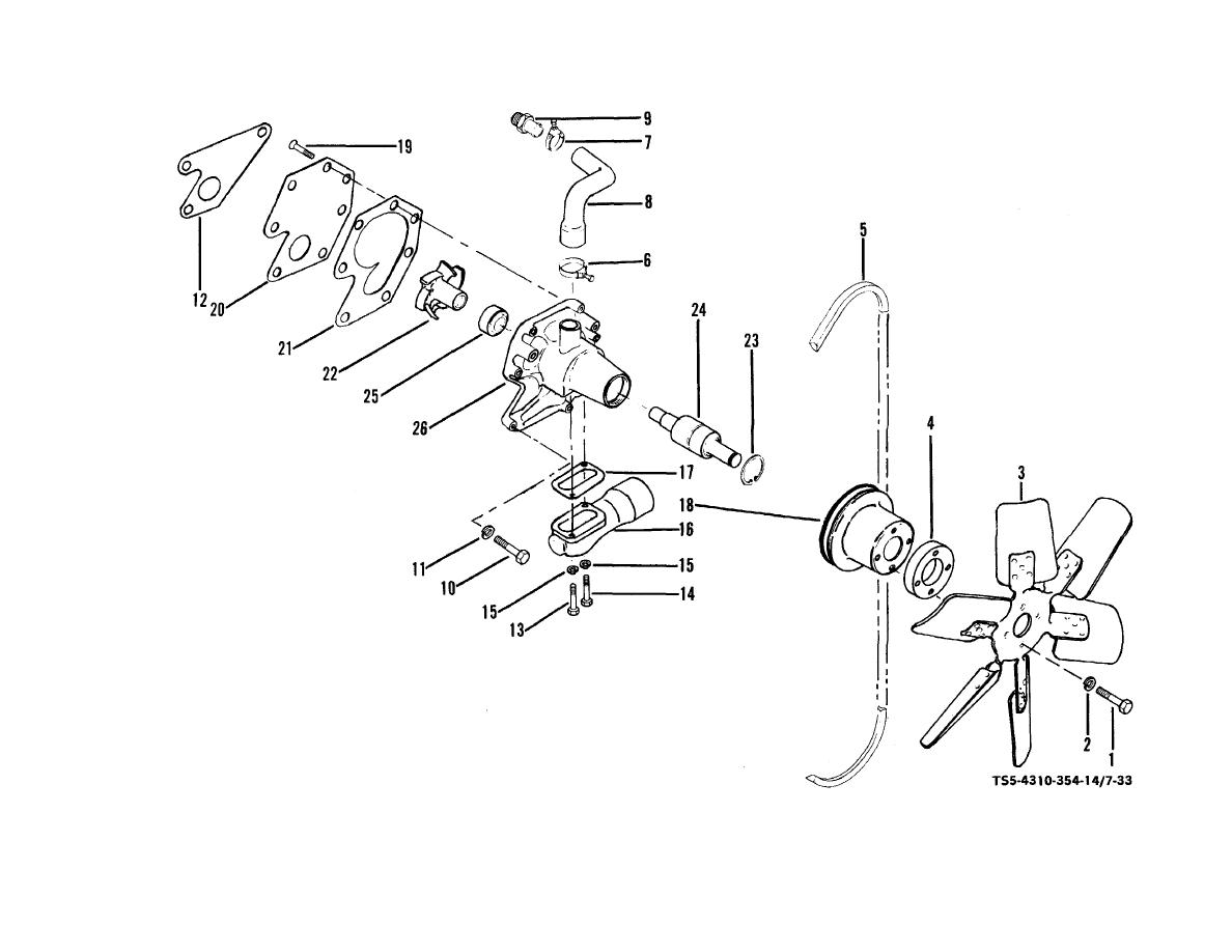 Figure 7-33. Water pump and fan assembly, disassembly and