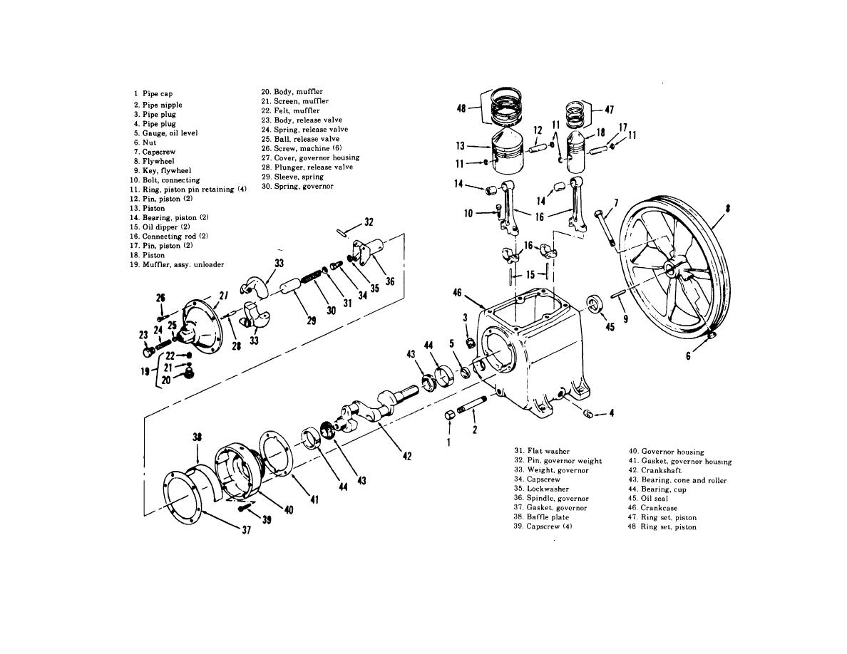 Figure 5-9. Crankcase, crankshaft, pistons, connecting