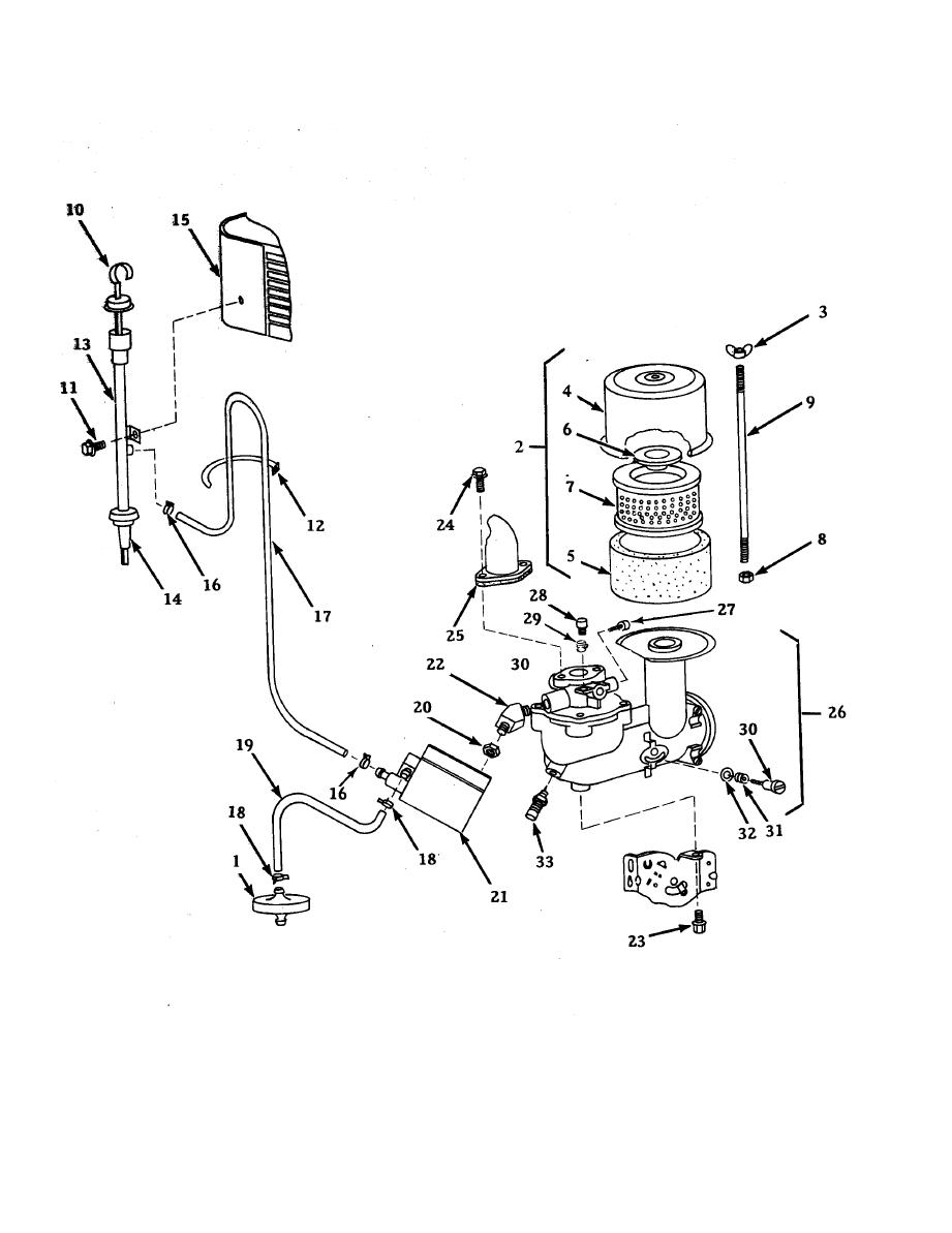 Figure 12. Fuel Filter, Air Cleaner Assembly, Lubrication
