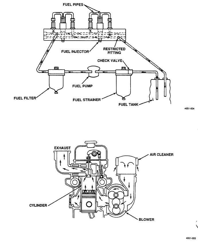 Figure 1-5. Air Intake System.