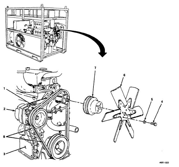 Figure 3-16. Fan, Pulley, and Belts, Replace.