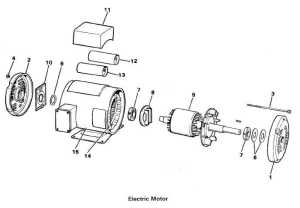 410 ELECTRIC MOTOR