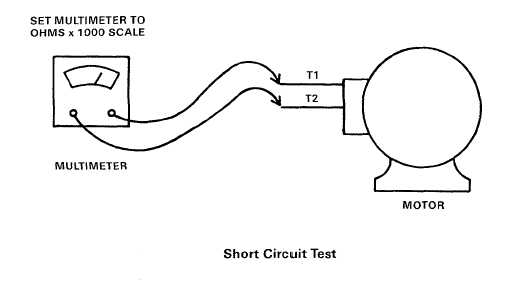 SHORT CIRCUIT TEST.