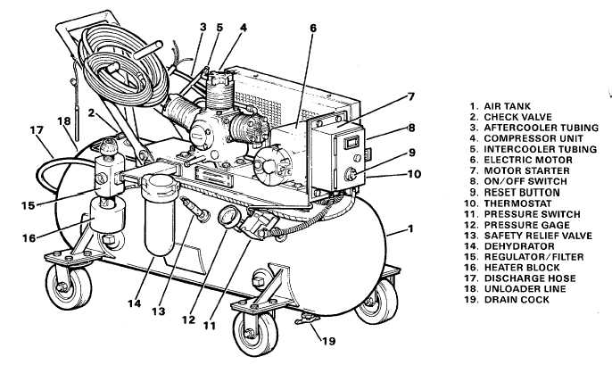 Diagrams Wiring : Dayton Motors Wiring Diagram Lr22132