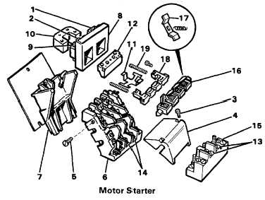 3-20. MOTOR STARTER.