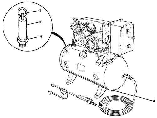 3-34. AIR RECEIVER SYSTEM.