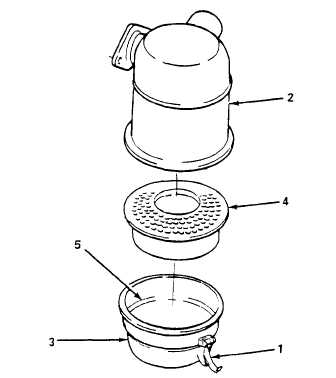 Figure 4-3. Servicing Engine Oil Bath Air Filter