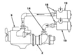 e. Air Inlet System.