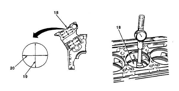 ENGINE BLOCK REPAIR (Cont).