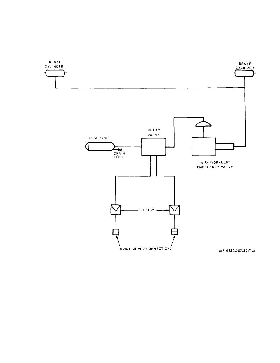 hight resolution of figure 1 6 hydraulic brake system schematic diagram hydraulic brake system schematic diagram