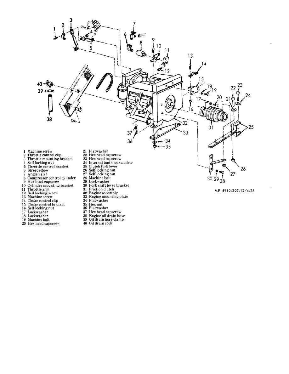 Figure 4-28. Engine and clutch, removal and installation.