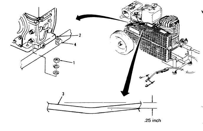 Figure 4-1. Belt Guard Removal for V-Belt Adjustment.