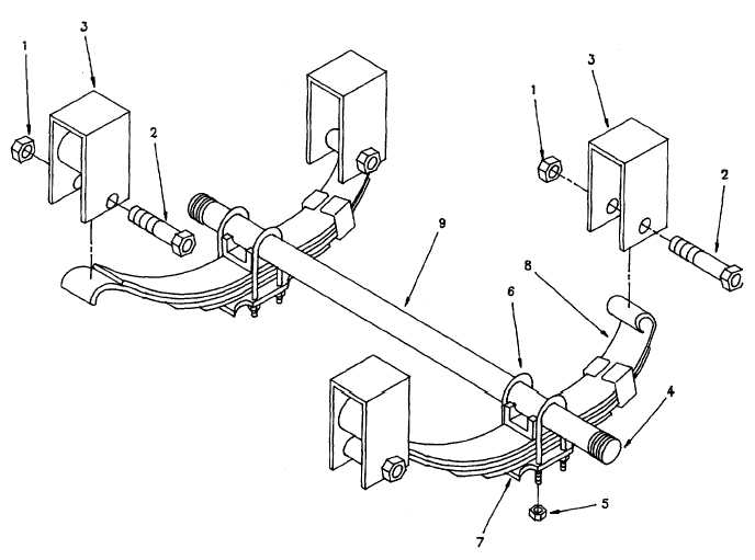 Figure 4-28. Axle Assembly.