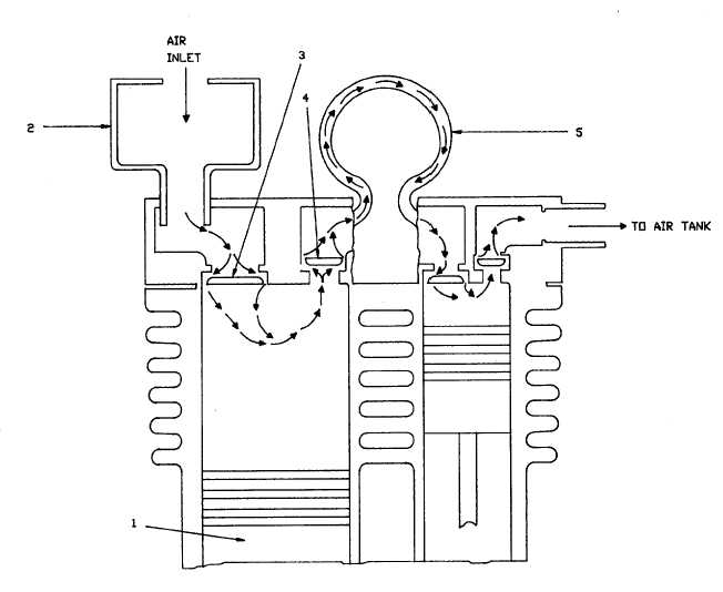 Figure 14. Air Compressor Pump Schematic