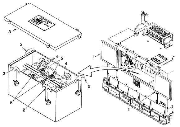 Figure 4-1. Battery Access