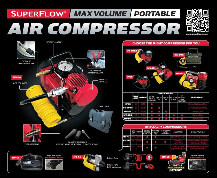 Features of MV50 SuperFlow High-Volume 12-Volt Portable Air Compressor