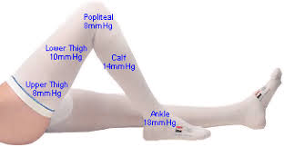 What Are Antiembolic Stockings? - Complete Guide (with ...