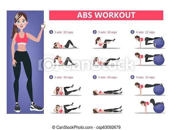 Abs workout for women. exercise for perfect body. Abs workout for women. sport exercise for perfect abs. fit body and healthy lifestyle. muscle ...