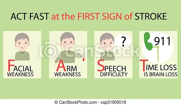 Act Fast At The First Sign Of Stroke Vector Clip Art
