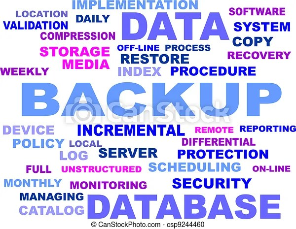 Backup word cloud. A word cloud of backup related items.