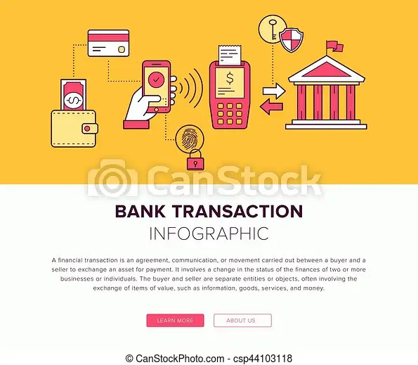 Bank transactions. infographic banner with text template.