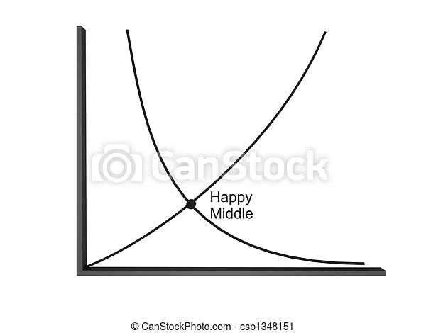 3d break even point graph.