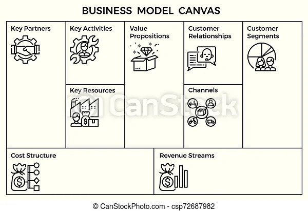 Business Model Canvas Template With Icons Business Model Canvas Template With Icons For Business Presentation Meeting