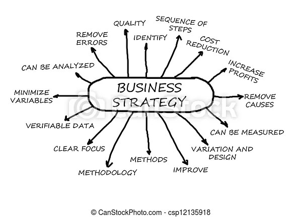 Business strategy. Business management strategy chart in a