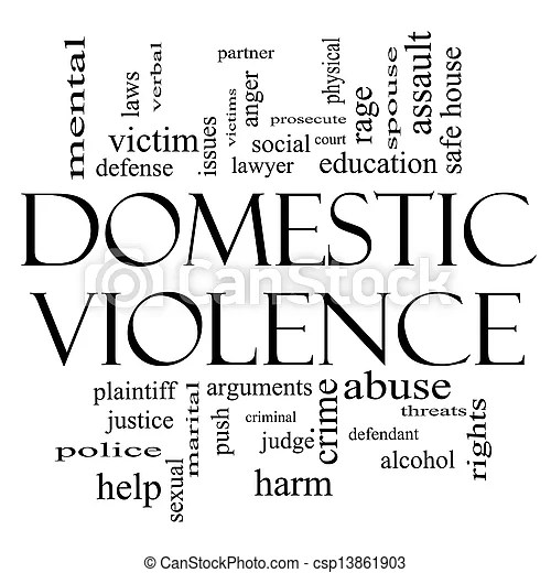 Stock Photography of Domestic Violence Word Cloud Concept