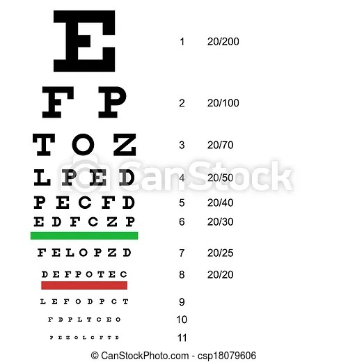 Eye Test Chart Use By Doctors.... Stock Illustration
