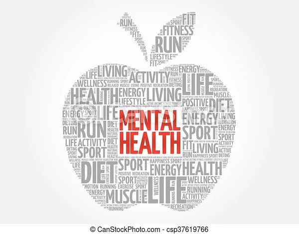 Clip Art Vector of Mental health apple word cloud, health
