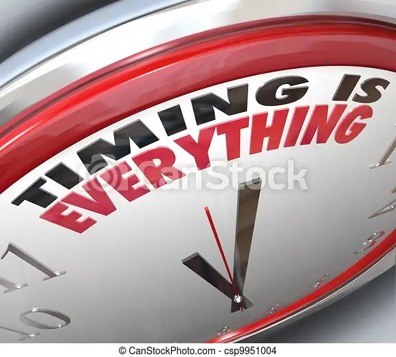 Drawing of Timing is Everything Words on Clock Punctual Speed - The... csp9951004 - Search Clip Art Illustrations and EPS Vector Graphics Images