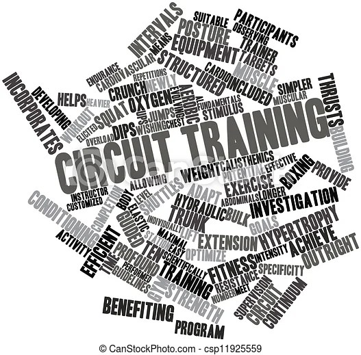 Abstract word cloud for circuit training with related tags
