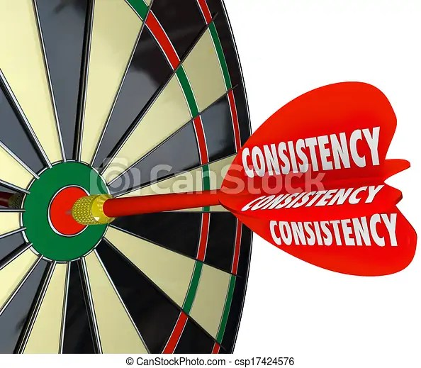 Consistency dependable reliable perfect score dart board. Consistency dart makes direct hit on dartboard to illustrate