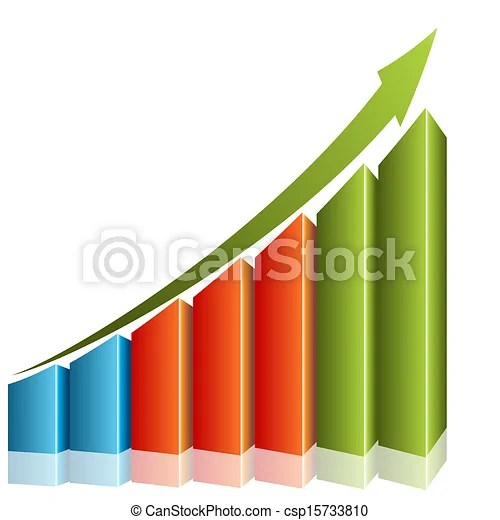 Consistent growth chart. An image of a 3d consistent growth chart.