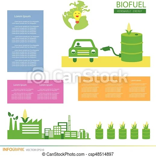 Vector corn ethanol biofuel vector icon. alternative environmental friendly fuel.