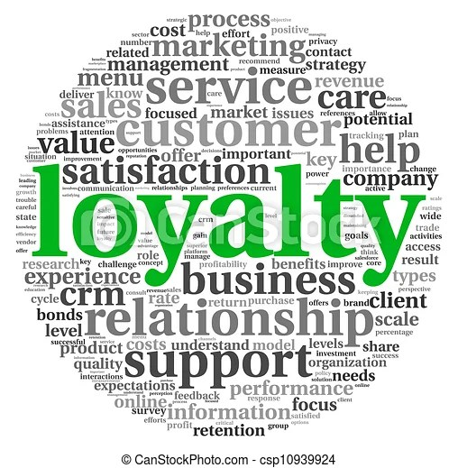 Customer loyalty concept in word tag cloud on white background.