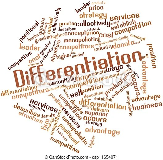 Abstract word cloud for differentiation with related tags and terms.