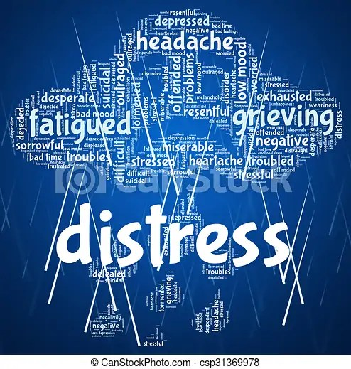 Distress word shows worked up and anguish. Distress word indicating worked up and wordclouds.   CanStock