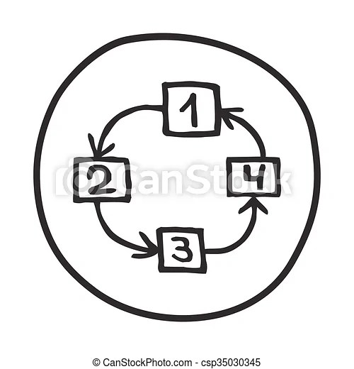 Doodle flow chart icon. infographic symbol in a circle