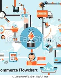 commerce flowchart illustration also with online rh canstockphoto