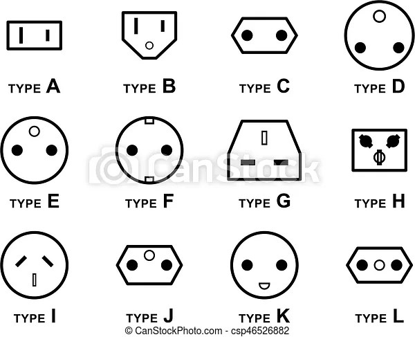 Electrical plug types. This image is a illustration and